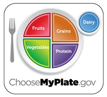 MyPlate - USDA Dietary Guidelines_EDIT