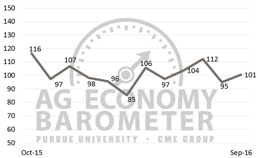 index numbers as economic barometers A barometer that is falling indicates that a low pressure system is moving in, and you can expect poorer weather how bad that weather becomes is the result of how great the difference is between the high pressure and low pressure system.